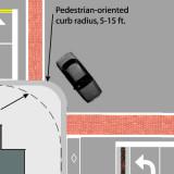 diagram showing pedestrian oriented curb radius