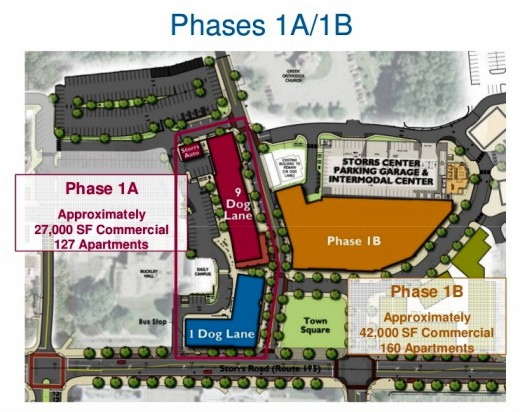 Storrs Center Phase IA and 1B