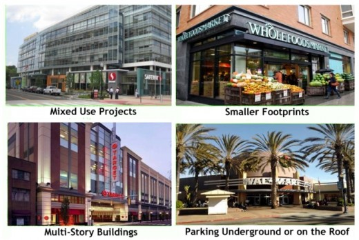 four photos showing different trends in retail
