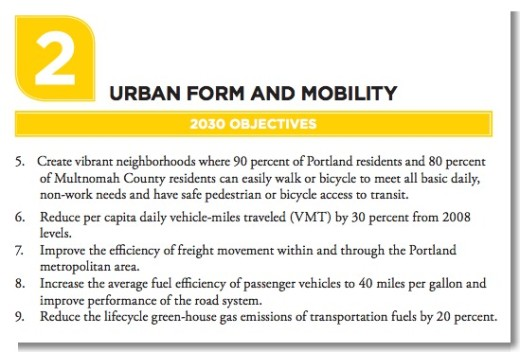 Just a few of the many objectives set out in the Portland - Multnomah County Climate Action Plan 2009