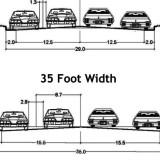 How Wide Should a Neighborhood Street Be? - Part 1