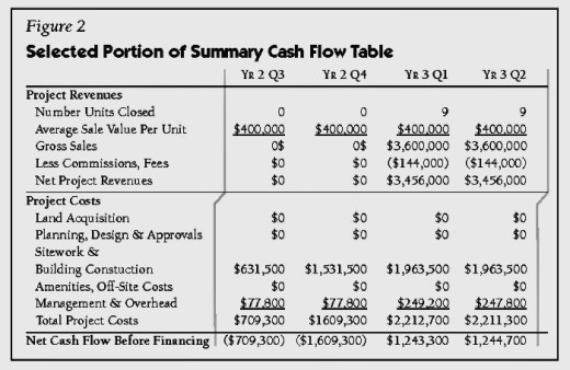 Figure 2 from Proforma article