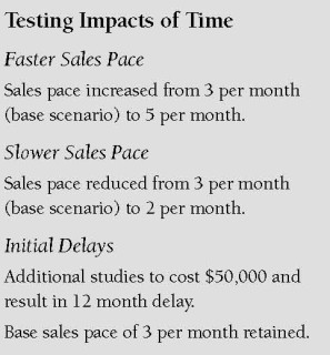 Testing Impacts of Time