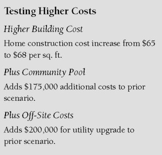 Testing Higher Costs